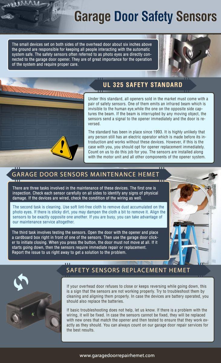 Garage Door Repair Hemet Infographic